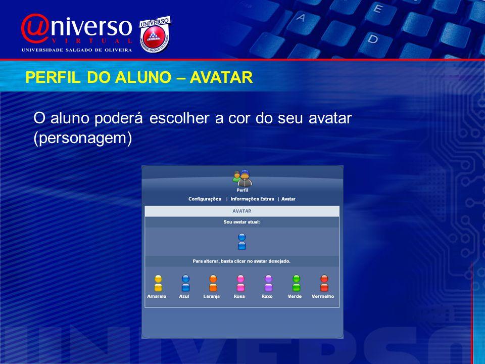 PERFIL DO ALUNO – AVATAR O aluno poderá escolher a cor do seu avatar (personagem)