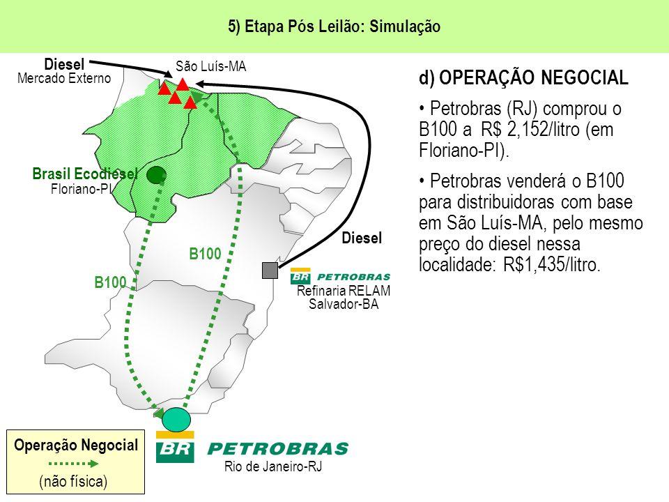 5) Etapa Pós Leilão: Simulação d) OPERAÇÃO NEGOCIAL Petrobras (RJ) comprou o B100 a R$ 2,152/litro (em Floriano-PI).