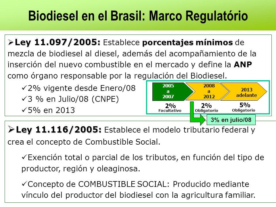  Ley 11.116/2005:  Ley 11.116/2005: Establece el modelo tributario federal y crea el concepto de Combustible Social.