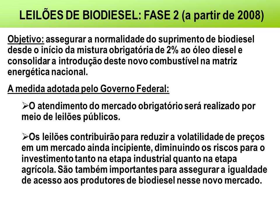 LEILÕES DE BIODIESEL: FASE 2 (a partir de 2008) Objetivo: assegurar a normalidade do suprimento de biodiesel desde o início da mistura obrigatória de 2% ao óleo diesel e consolidar a introdução deste novo combustível na matriz energética nacional.