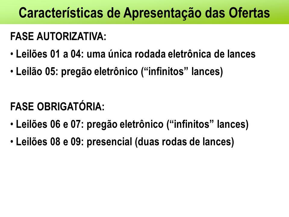 Características de Apresentação das Ofertas FASE AUTORIZATIVA: Leilões 01 a 04: uma única rodada eletrônica de lances Leilão 05: pregão eletrônico ( infinitos lances) FASE OBRIGATÓRIA: Leilões 06 e 07: pregão eletrônico ( infinitos lances) Leilões 08 e 09: presencial (duas rodas de lances)