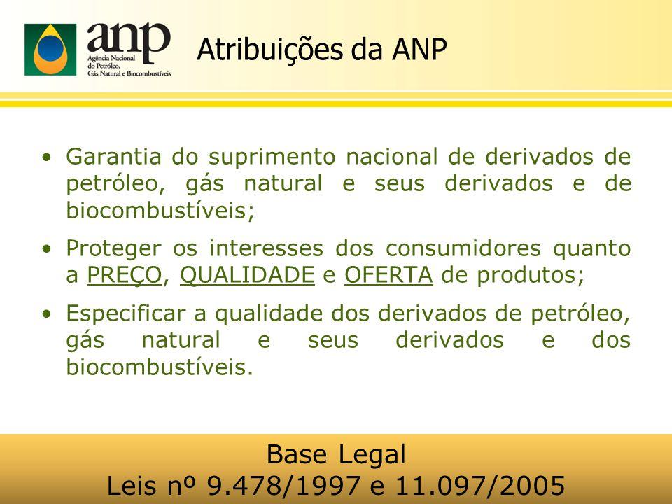 Superintendência de Biocombustíveis e de Qualidade de Produtos OBRIGADA.