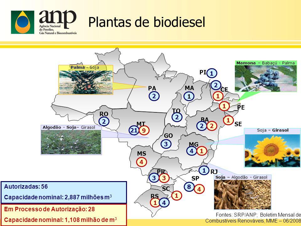 9 Cadeia Agrícola Plantação Esmagam./Extração por Solvente Sementes Óleo Veget.