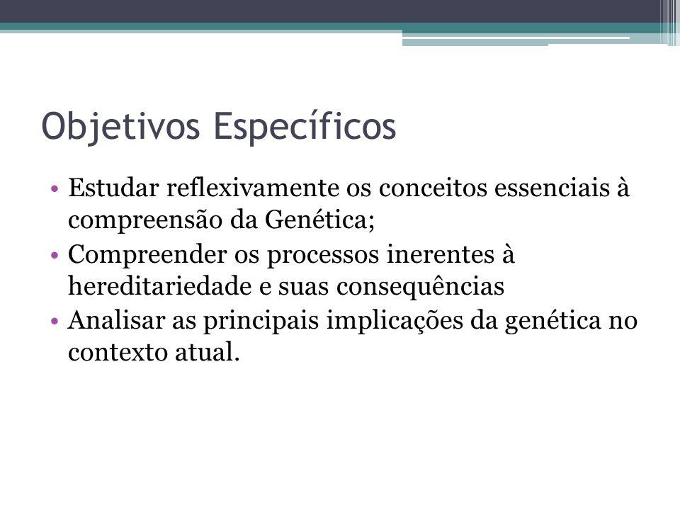 Objetivos Específicos Estudar reflexivamente os conceitos essenciais à compreensão da Genética; Compreender os processos inerentes à hereditariedade e suas consequências Analisar as principais implicações da genética no contexto atual.