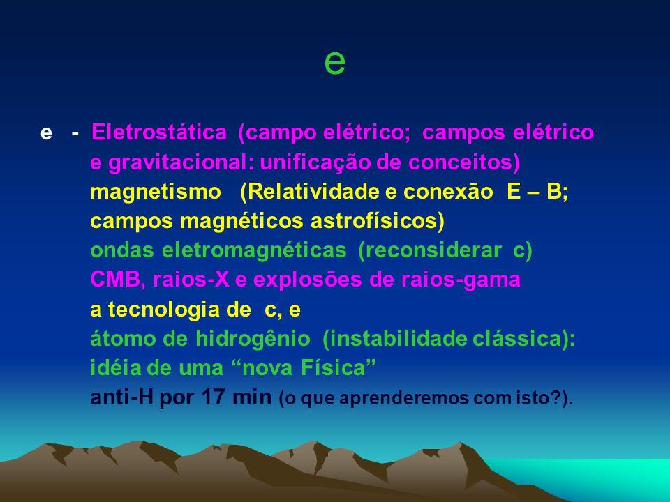 e e - Eletrostática (campo elétrico; campos elétrico e gravitacional: unificação de conceitos) magnetismo (Relatividade e conexão E – B; campos magnét