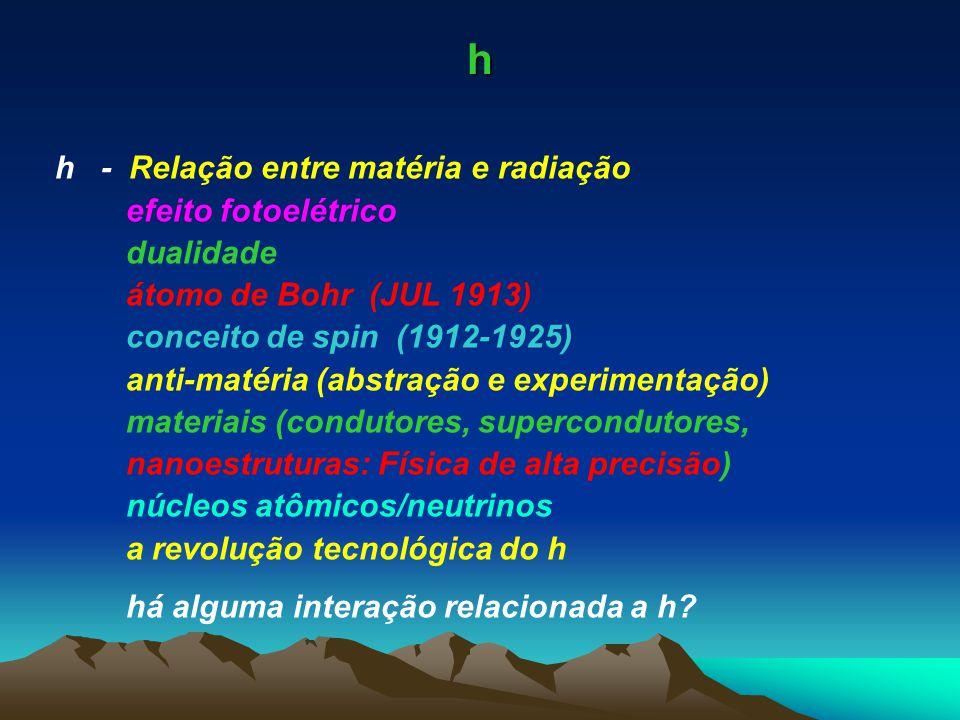 h h - Relação entre matéria e radiação efeito fotoelétrico dualidade átomo de Bohr (JUL 1913) conceito de spin (1912-1925) anti-matéria (abstração e e