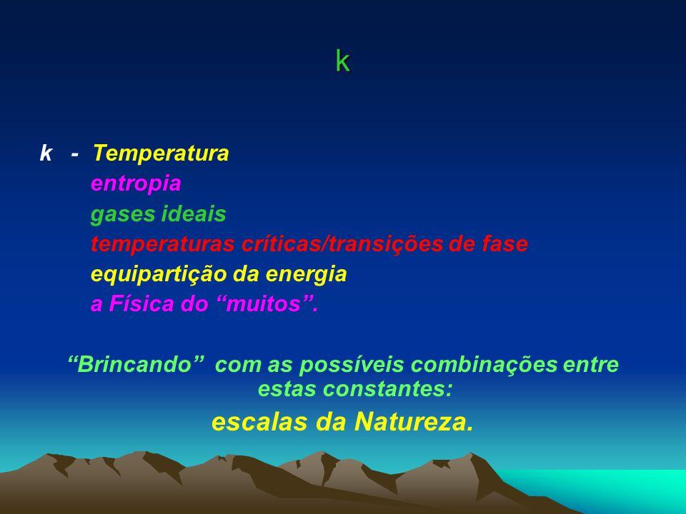 """k k - Temperatura entropia gases ideais temperaturas críticas/transições de fase equipartição da energia a Física do """"muitos"""". """"Brincando"""" com as poss"""
