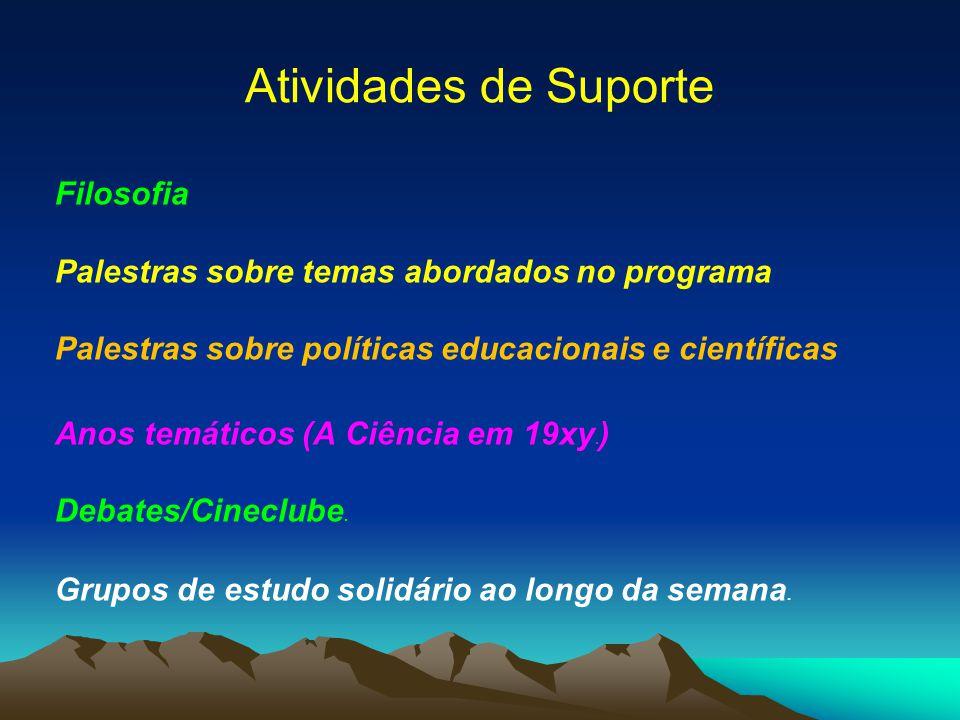Atividades de Suporte Filosofia Palestras sobre temas abordados no programa Palestras sobre políticas educacionais e científicas Anos temáticos (A Ciê
