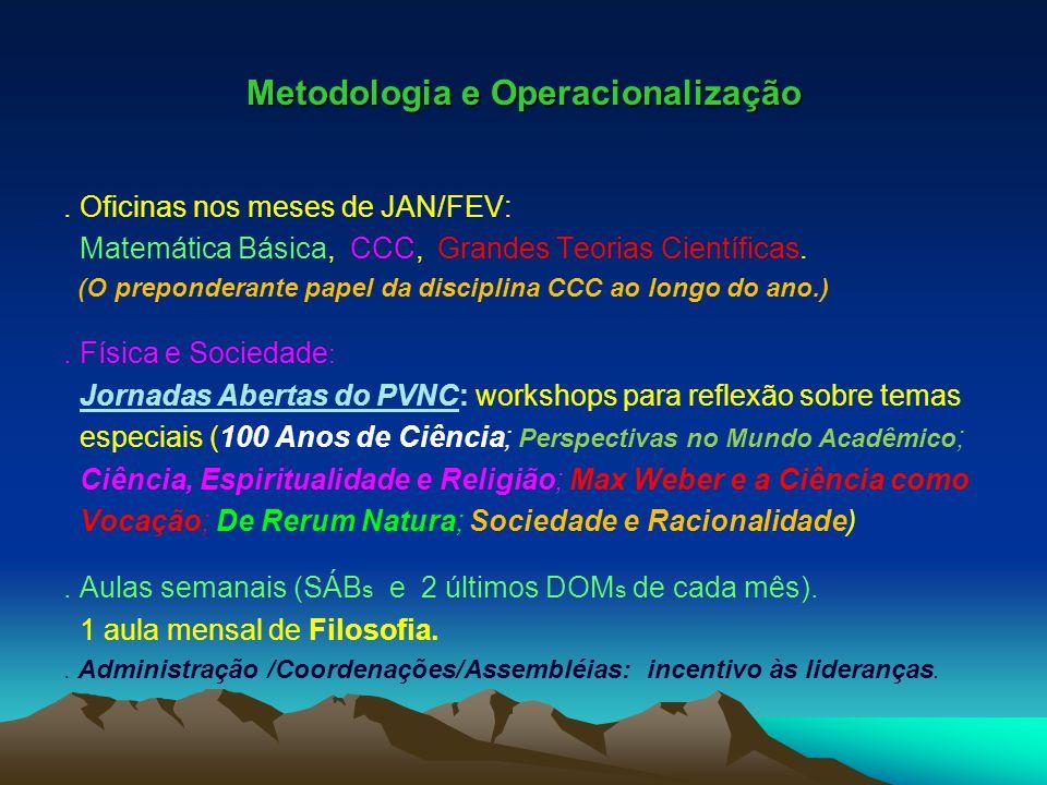 Metodologia e Operacionalização. Oficinas nos meses de JAN/FEV: Matemática Básica, CCC, Grandes Teorias Científicas. (O preponderante papel da discipl