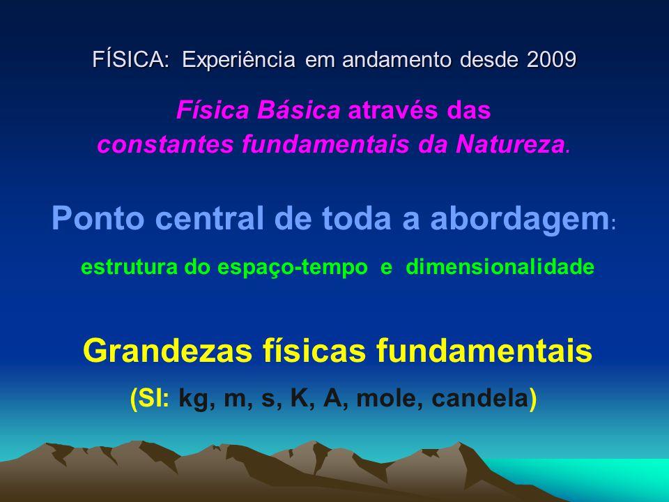 FÍSICA: Experiência em andamento desde 2009 Física Básica através das constantes fundamentais da Natureza. Ponto central de toda a abordagem : estrutu