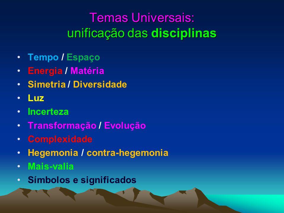 Temas Universais: unificação das disciplinas Tempo / Espaço Energia / Matéria Simetria / Diversidade Luz Incerteza Transformação / Evolução Complexida