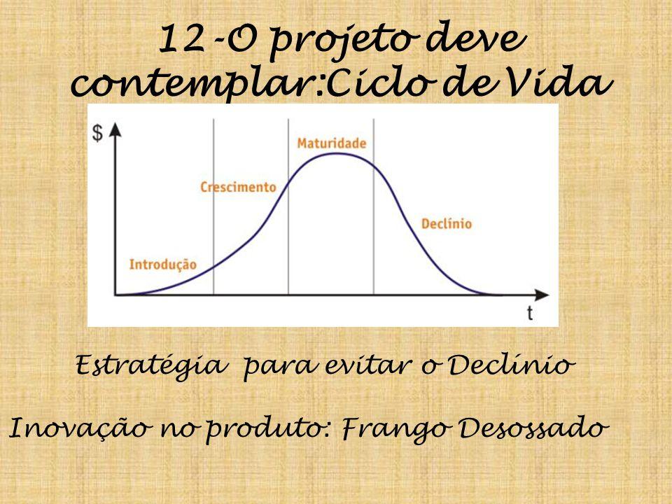 12-O projeto deve contemplar:Ciclo de Vida Estratégia para evitar o Declínio Inovação no produto: Frango Desossado