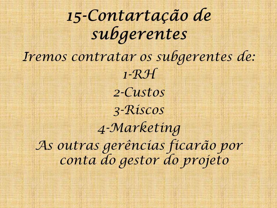 15-Contartação de subgerentes Iremos contratar os subgerentes de: 1-RH 2-Custos 3-Riscos 4-Marketing As outras gerências ficarão por conta do gestor do projeto