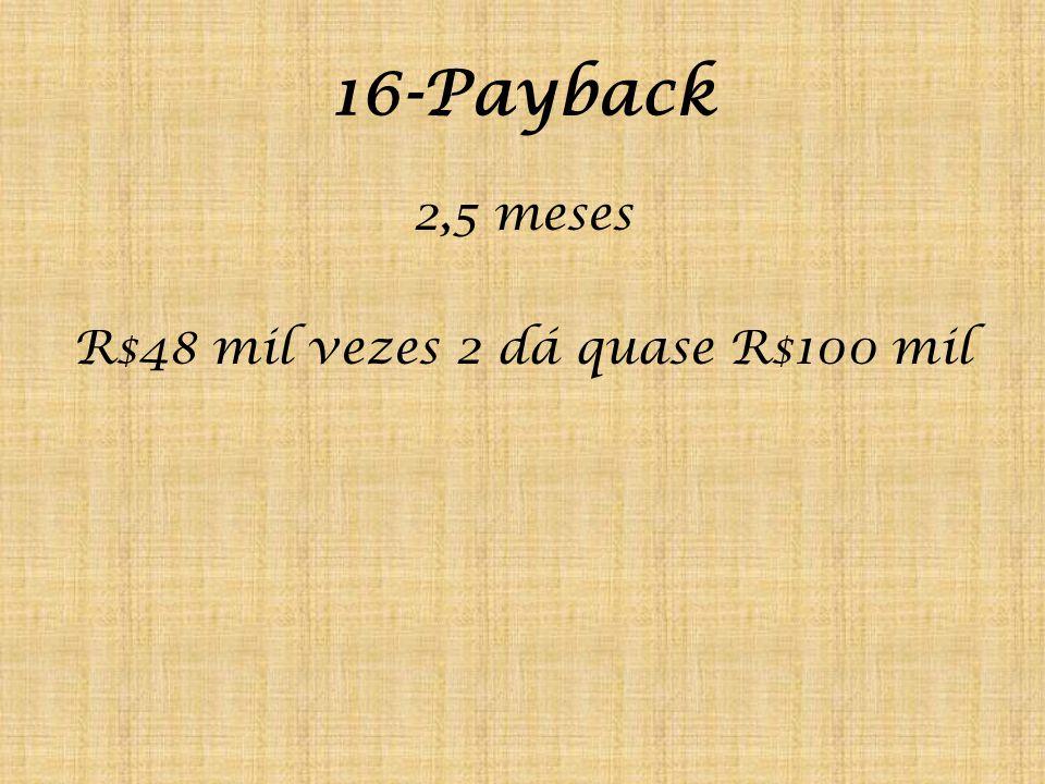 16-Payback 2,5 meses R$48 mil vezes 2 dá quase R$100 mil