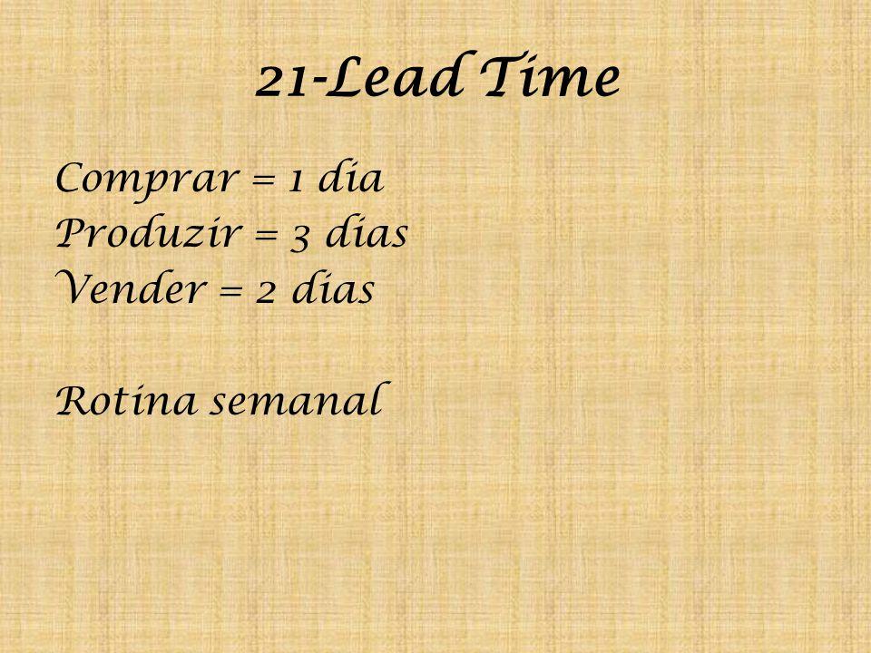 21-Lead Time Comprar = 1 dia Produzir = 3 dias Vender = 2 dias Rotina semanal