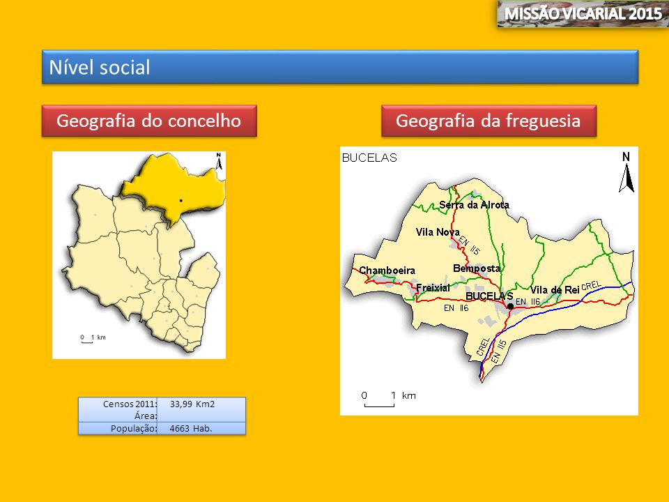 Nível social Geografia do concelho Geografia da freguesia