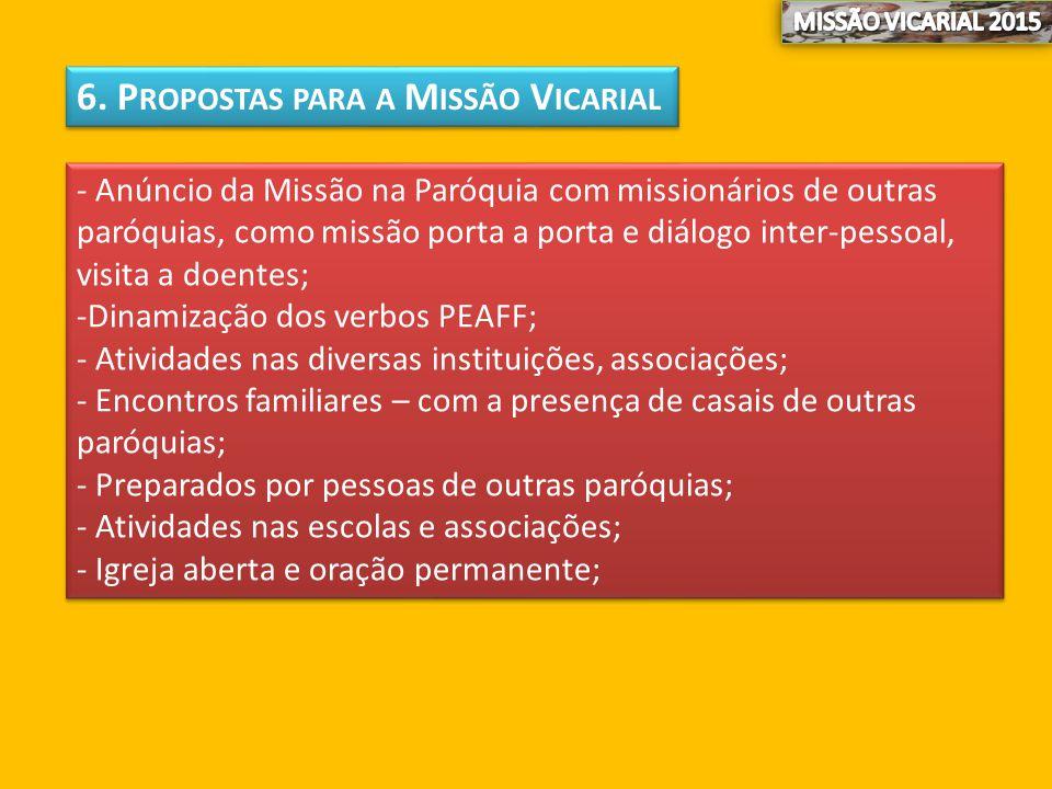 6. P ROPOSTAS PARA A M ISSÃO V ICARIAL - Anúncio da Missão na Paróquia com missionários de outras paróquias, como missão porta a porta e diálogo inter