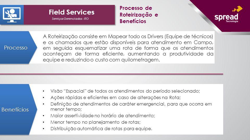 Serviços Gerenciados - ITO Field Services BenefíciosBenefícios ProcessoProcesso A Roteirização consiste em Mapear todo os Drivers (Equipe de técnicos)