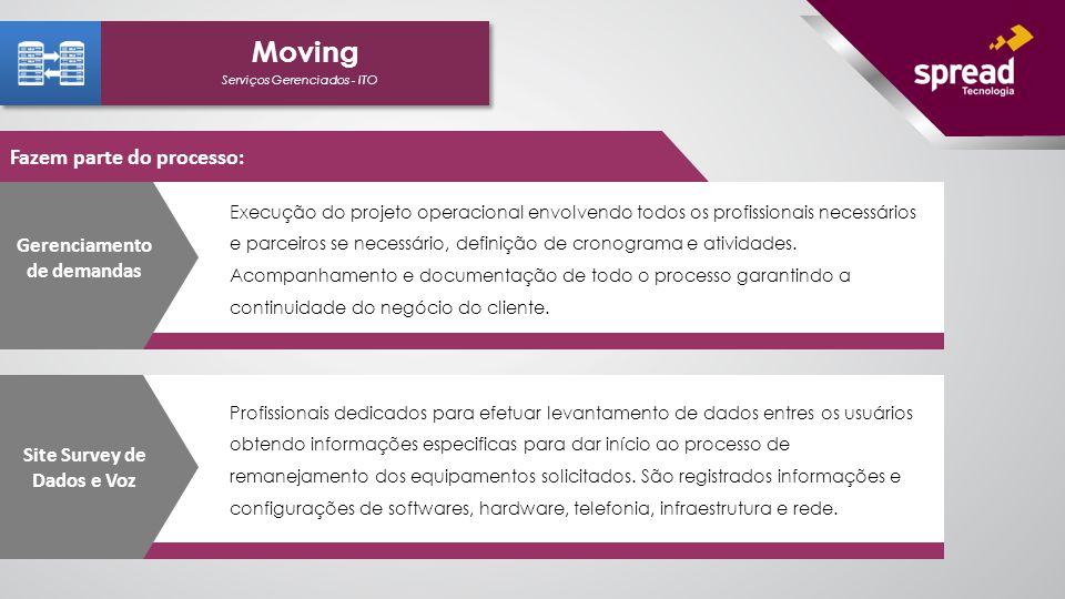 Serviços Gerenciados - ITO Moving Execução do projeto operacional envolvendo todos os profissionais necessários e parceiros se necessário, definição d
