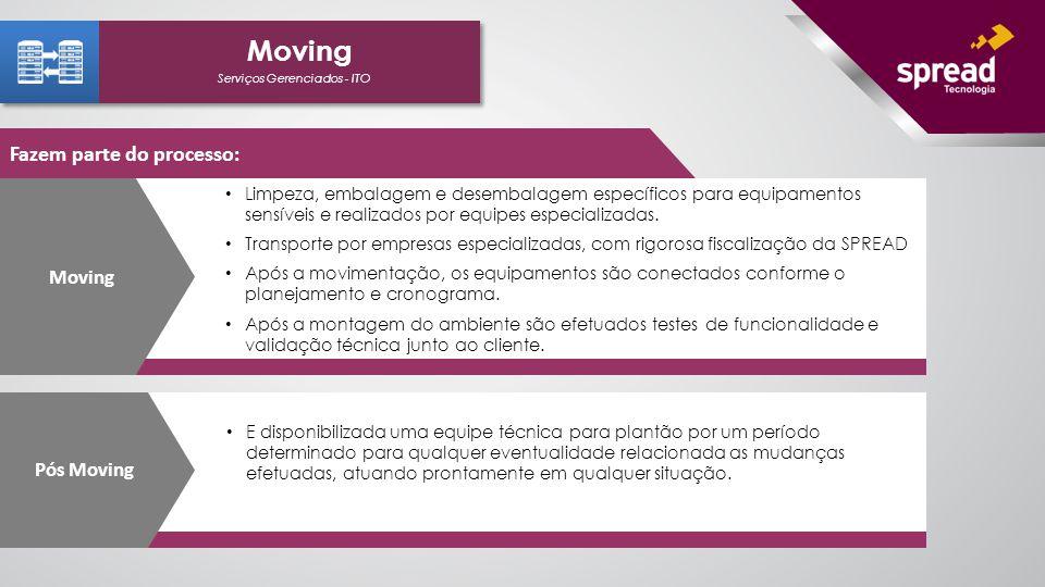 Serviços Gerenciados - ITO Moving Fazem parte do processo: Limpeza, embalagem e desembalagem específicos para equipamentos sensíveis e realizados por