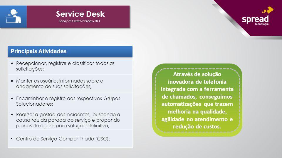  Recepcionar, registrar e classificar todas as solicitações;  Manter os usuários informados sobre o andamento de suas solicitações;  Encaminhar o r