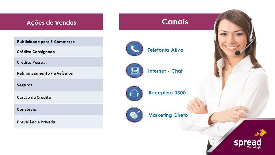 Publicidade para E-Commerce Crédito Consignado Crédito Pessoal Refinanciamento de Veículos Seguros Cartão de Crédito Consórcio Previdência Privada Tel