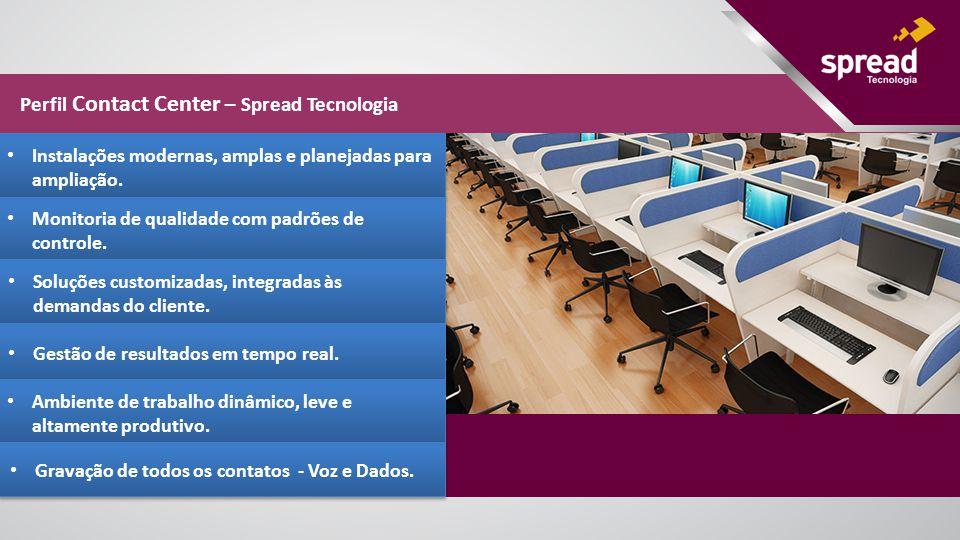 Perfil Contact Center – Spread Tecnologia Instalações modernas, amplas e planejadas para ampliação. Monitoria de qualidade com padrões de controle. So