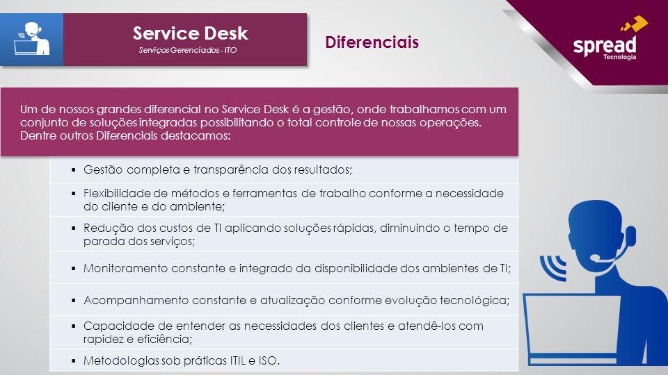  Gestão completa e transparência dos resultados;  Flexibilidade de métodos e ferramentas de trabalho conforme a necessidade do cliente e do ambiente