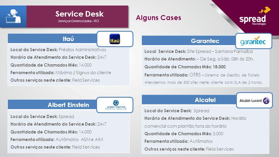 Itaú Local do Service Desk: Prédios Administrativos Horário de Atendimento do Service Desk: 24x7 Quantidade de Chamados Mês: 14.000 Ferramenta utiliza