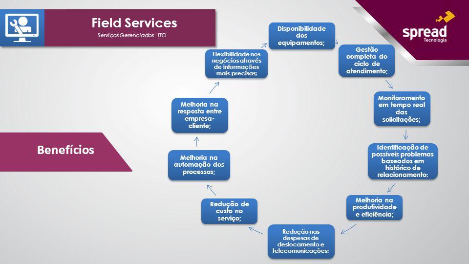 Serviços Gerenciados - ITO Field Services Disponibilidade dos equipamentos; Gestão completa do ciclo de atendimento; Monitoramento em tempo real das s