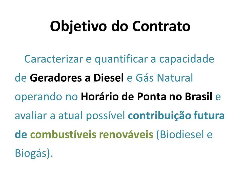 Caracterizar e quantificar a capacidade de Geradores a Diesel e Gás Natural operando no Horário de Ponta no Brasil e avaliar a atual possível contribuição futura de combustíveis renováveis (Biodiesel e Biogás).