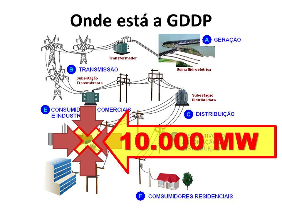 Onde está a GDDP 10.000 MW