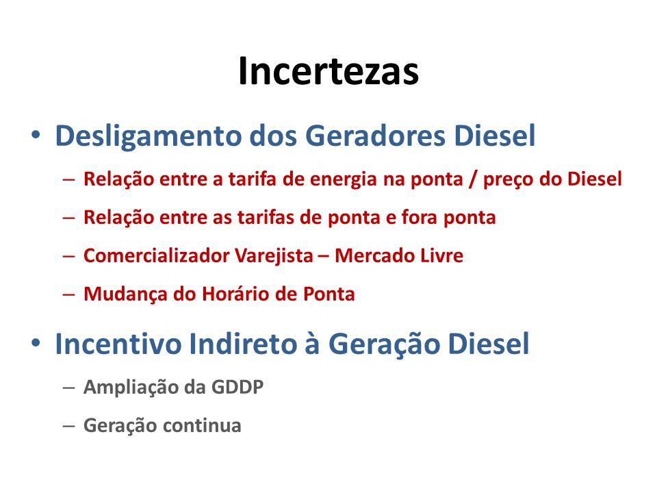 Desligamento dos Geradores Diesel – Relação entre a tarifa de energia na ponta / preço do Diesel – Relação entre as tarifas de ponta e fora ponta – Comercializador Varejista – Mercado Livre – Mudança do Horário de Ponta Incentivo Indireto à Geração Diesel – Ampliação da GDDP – Geração continua Incertezas