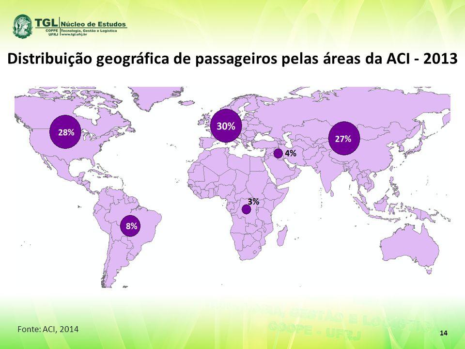 14 Distribuição geográfica de passageiros pelas áreas da ACI - 2013 Fonte: ACI, 2014