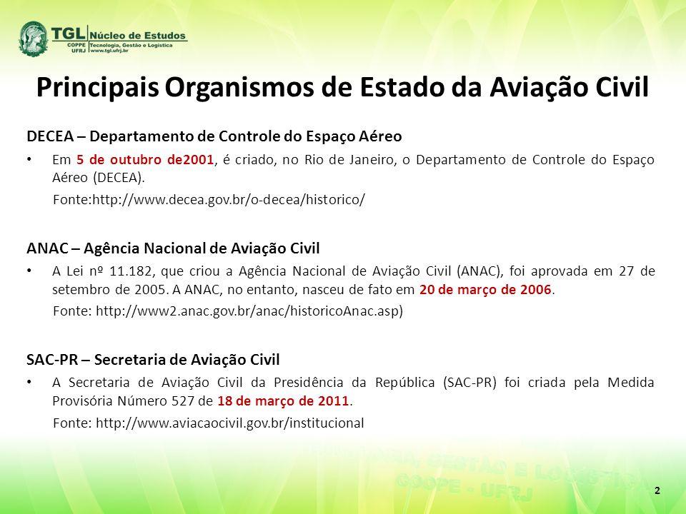 DECEA – Departamento de Controle do Espaço Aéreo Em 5 de outubro de2001, é criado, no Rio de Janeiro, o Departamento de Controle do Espaço Aéreo (DECEA).