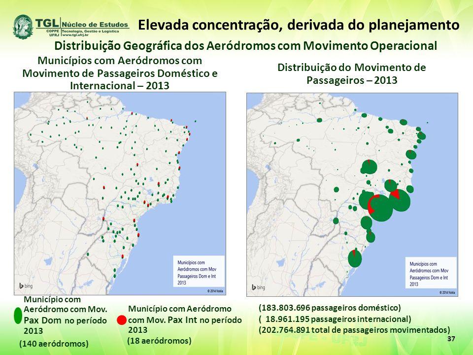 Distribuição Geográfica dos Aeródromos com Movimento Operacional Distribuição do Movimento de Passageiros – 2013 Municípios com Aeródromos com Movimen
