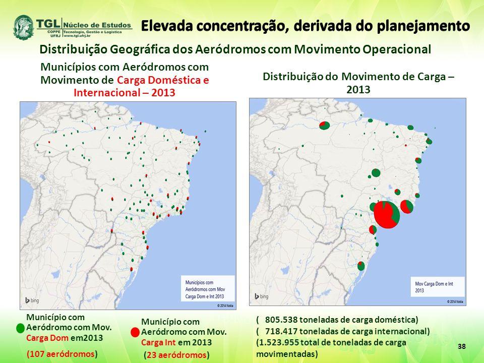 Distribuição Geográfica dos Aeródromos com Movimento Operacional Distribuição do Movimento de Carga – 2013 Municípios com Aeródromos com Movimento de