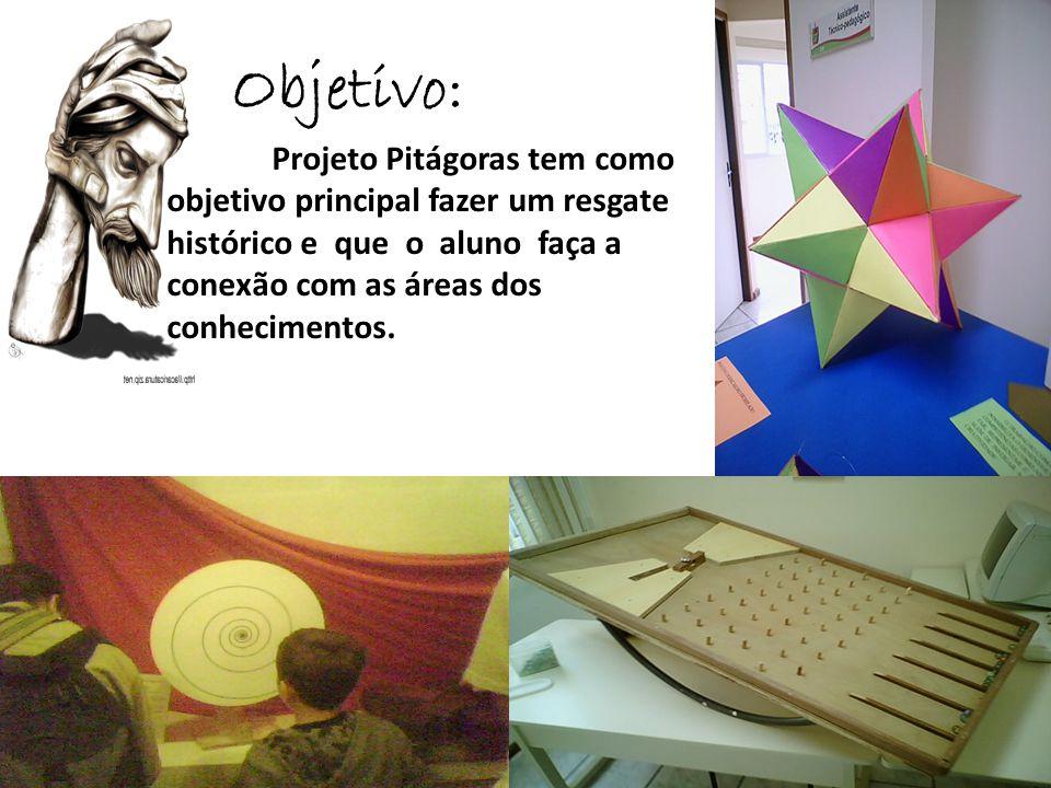 Objetivo: Projeto Pitágoras tem como objetivo principal fazer um resgate histórico e que o aluno faça a conexão com as áreas dos conhecimentos.