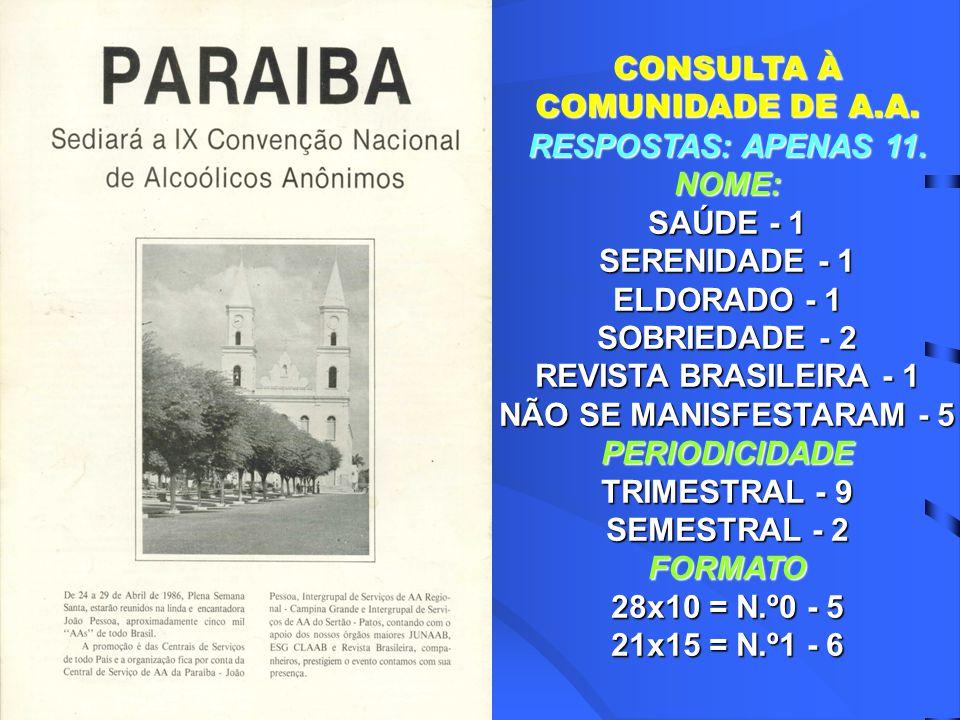 CONSULTA À COMUNIDADE DE A.A. RESPOSTAS: APENAS 11.