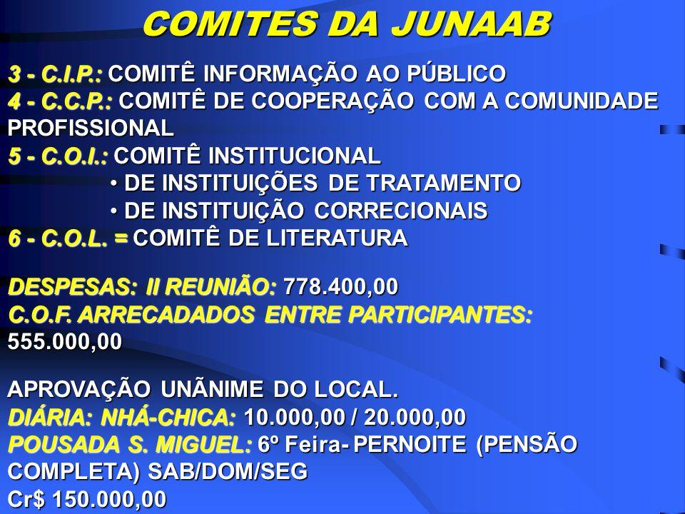 3 - C.I.P.: COMITÊ INFORMAÇÃO AO PÚBLICO 4 - C.C.P.: COMITÊ DE COOPERAÇÃO COM A COMUNIDADE PROFISSIONAL 5 - C.O.I.: COMITÊ INSTITUCIONAL DE INSTITUIÇÕES DE TRATAMENTO DE INSTITUIÇÕES DE TRATAMENTO DE INSTITUIÇÃO CORRECIONAIS DE INSTITUIÇÃO CORRECIONAIS 6 - C.O.L.
