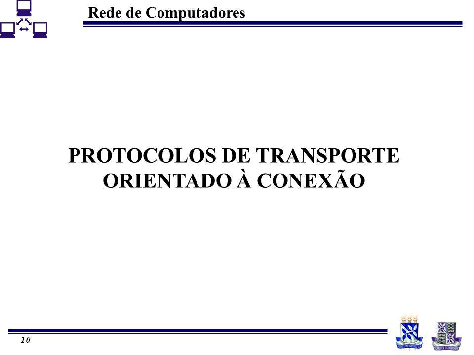 Rede de Computadores 10 PROTOCOLOS DE TRANSPORTE ORIENTADO À CONEXÃO