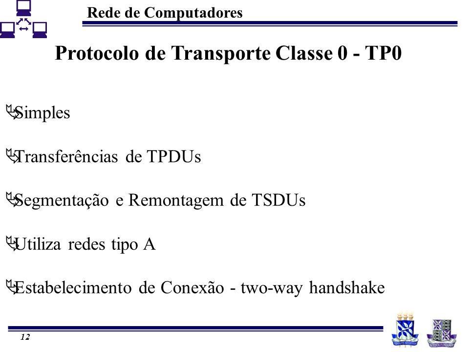Rede de Computadores 12 Protocolo de Transporte Classe 0 - TP0  Simples  Transferências de TPDUs  Segmentação e Remontagem de TSDUs  Utiliza redes tipo A  Estabelecimento de Conexão - two-way handshake