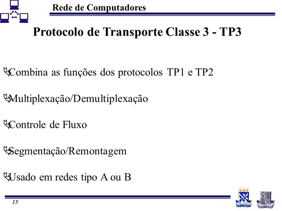 Rede de Computadores 15 Protocolo de Transporte Classe 3 - TP3  Combina as funções dos protocolos TP1 e TP2  Multiplexação/Demultiplexação  Controle de Fluxo  Segmentação/Remontagem  Usado em redes tipo A ou B