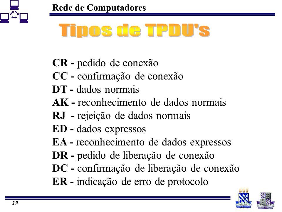 Rede de Computadores 19 CR - pedido de conexão CC - confirmação de conexão DT - dados normais AK - reconhecimento de dados normais RJ - rejeição de dados normais ED - dados expressos EA - reconhecimento de dados expressos DR - pedido de liberação de conexão DC - confirmação de liberação de conexão ER - indicação de erro de protocolo