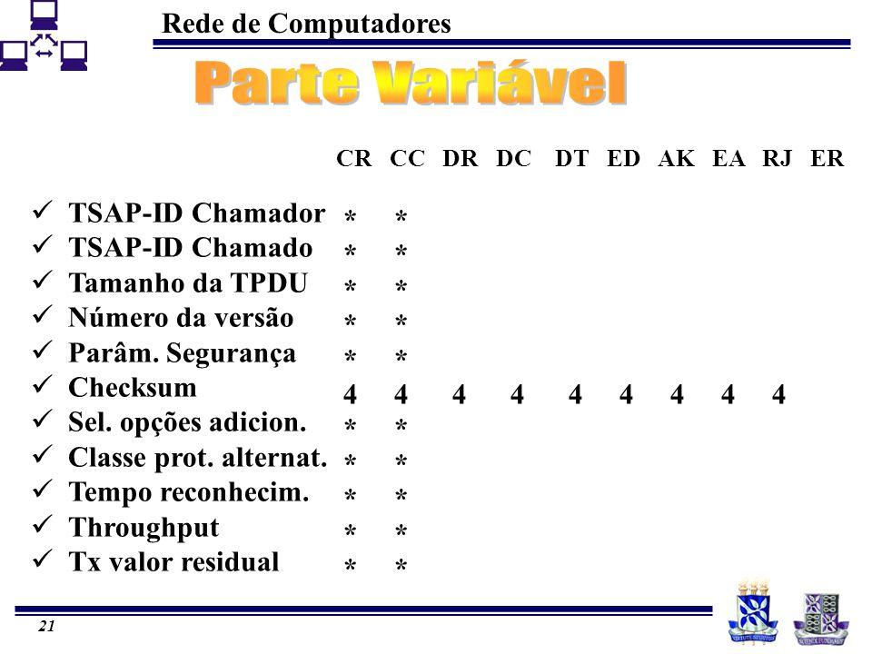 Rede de Computadores 21 TSAP-ID Chamador TSAP-ID Chamado Tamanho da TPDU Número da versão Parâm.