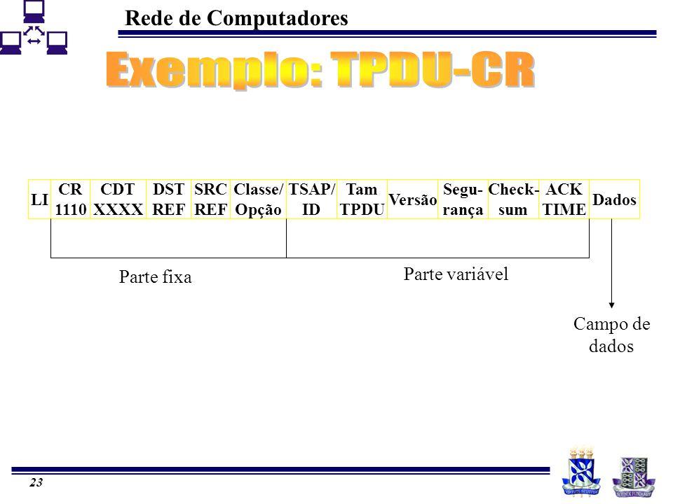 Rede de Computadores 23 Dados ACK TIME LI CR 1110 CDT XXXX DST REF SRC REF Classe/ Opção TSAP/ ID Tam TPDU Versão Check- sum Segu- rança Parte fixa Parte variável Campo de dados