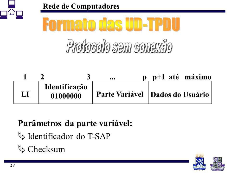 Rede de Computadores 24 LI Identificação 01000000 Parte Variável Dados do Usuário 12 3...