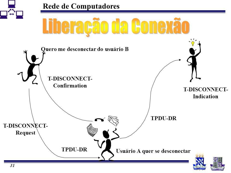Rede de Computadores 31 Quero me desconectar do usuário B T-DISCONNECT- Request Usuário A quer se desconectar TPDU-DR T-DISCONNECT- Indication T-DISCONNECT- Confirmation TPDU-DR