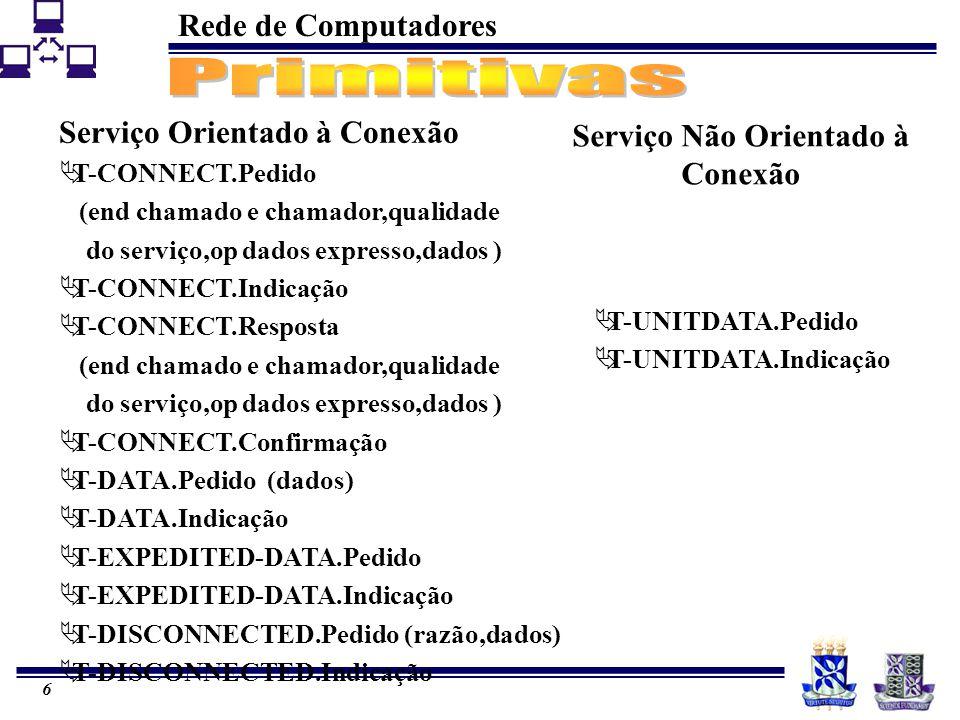 Rede de Computadores 6  T-CONNECT.Pedido (end chamado e chamador,qualidade do serviço,op dados expresso,dados )  T-CONNECT.Indicação  T-CONNECT.Resposta (end chamado e chamador,qualidade do serviço,op dados expresso,dados )  T-CONNECT.Confirmação  T-DATA.Pedido (dados)  T-DATA.Indicação  T-EXPEDITED-DATA.Pedido  T-EXPEDITED-DATA.Indicação  T-DISCONNECTED.Pedido (razão,dados)  T-DISCONNECTED.Indicação Serviço Orientado à Conexão Serviço Não Orientado à Conexão  T-UNITDATA.Pedido  T-UNITDATA.Indicação