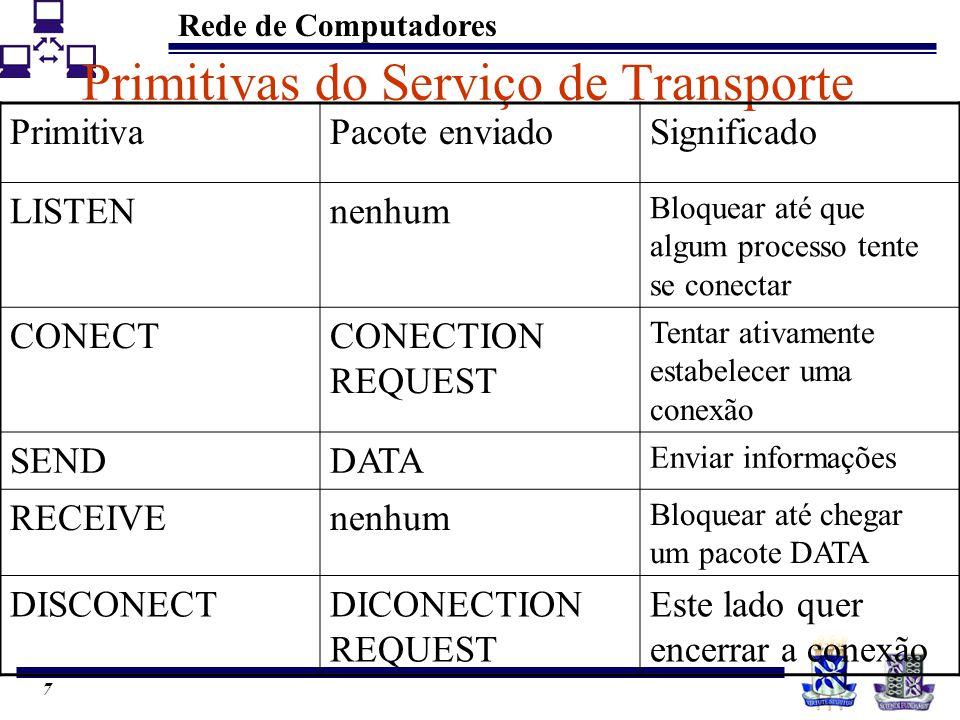 Rede de Computadores 7 Primitivas do Serviço de Transporte PrimitivaPacote enviadoSignificado LISTENnenhum Bloquear até que algum processo tente se conectar CONECTCONECTION REQUEST Tentar ativamente estabelecer uma conexão SENDDATA Enviar informações RECEIVEnenhum Bloquear até chegar um pacote DATA DISCONECTDICONECTION REQUEST Este lado quer encerrar a conexão